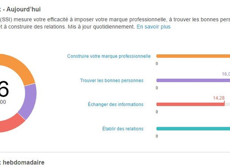 "Votre Social Selling Index à travers les ""Samedis LinkedIn"""