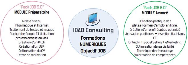 IDAO Formation - Infographie V5 pack  JO