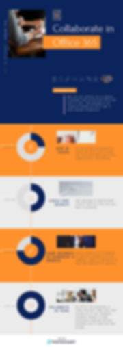 Office 365 Collaboration.png