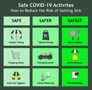 Safe-COVID-Activities_graphic.png
