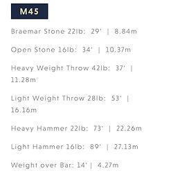 M 45+.jpg