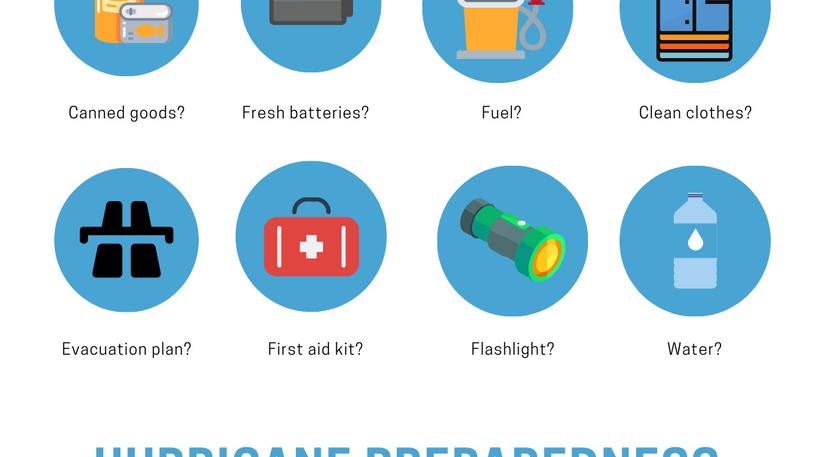 2020 Hurricane Season Preparedness