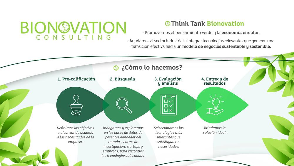 Pensamiento verde, economia circular.