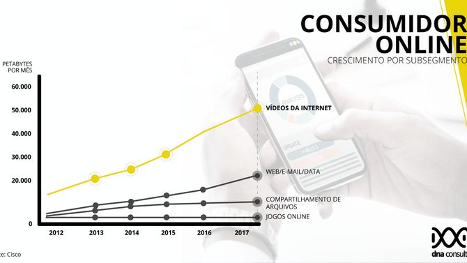 Transformação digital na comunicação com os clientes do Advogado