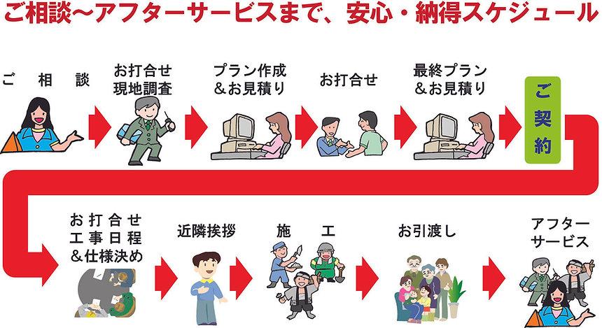 サービス内容.jpg