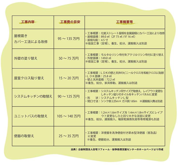 リフォーム目安.jpg