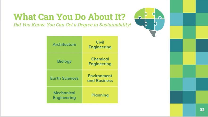 Careers in Sustainability.jpg