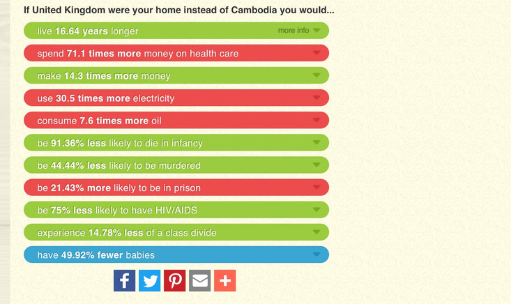 You can take the geography teacher out of the classroom but ......Quick geography lesson - Cambodia