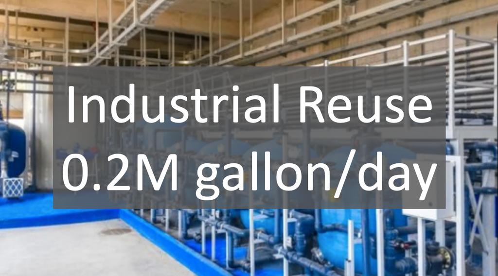 Smart Water Group | Industrial Reuse
