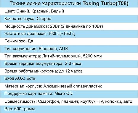 Основные технические характеристики.jpg