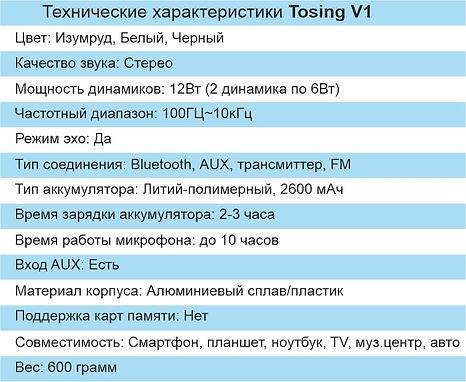 Основные технические характеристики моде