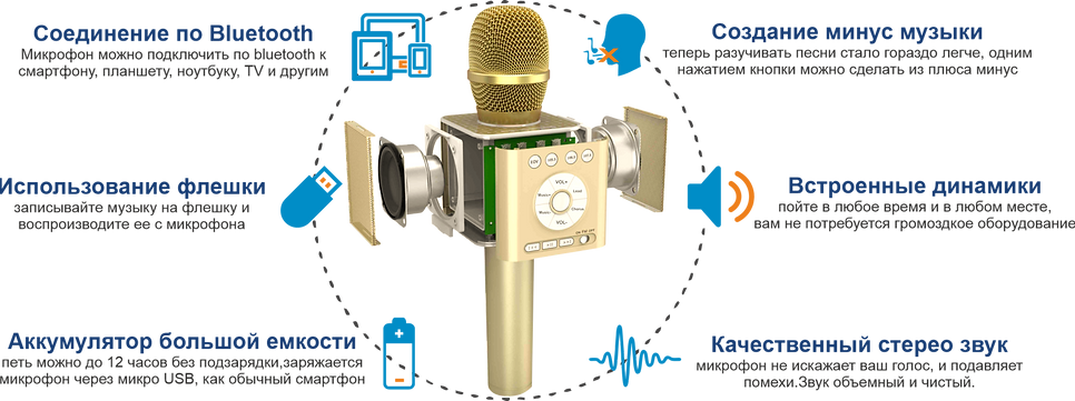 Возможности караоке микрофона Tosing Q12
