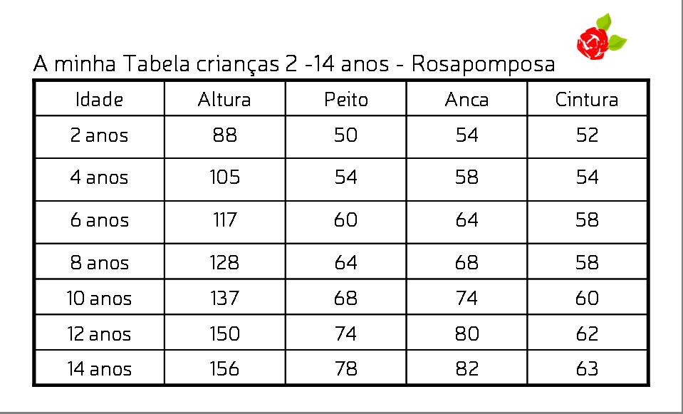 Tabela medidas crianças 2-14 anos Rosapomposa