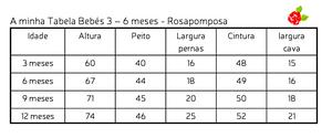tabela medidas bebés Rosapomposa