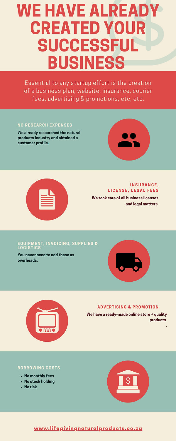 Becoming a Supplier - Infographic.png