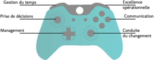 offres lab venture games
