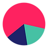 Pie Chart-01.png
