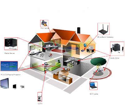 Home Network.png