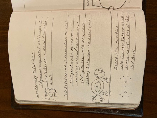 Notes 12