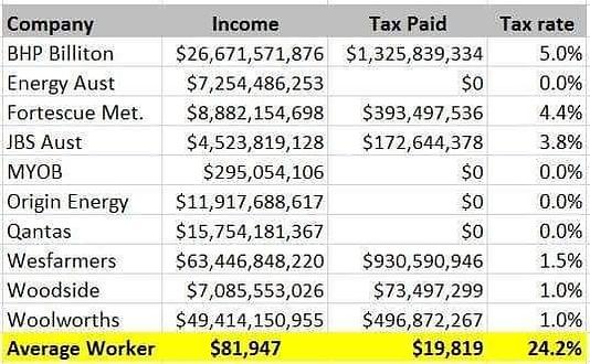 companies_tax2.png