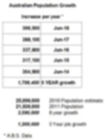 Population growth 1.jpg