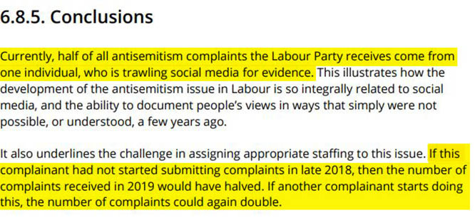 Labour Report: Half Of 2019 'Antisemitism' Complaints Came From ONE Person
