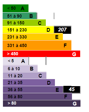 Bilan_énergétique_initiale_ACPillet.PNG