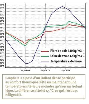 Graphe2.png