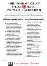 Childhood Apraxia of Speech & Phonologic