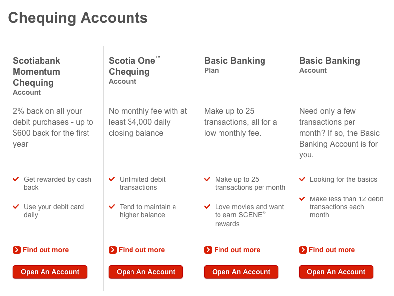 SCOTIABANK bank plans