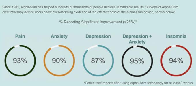 depression insomnia anxiety