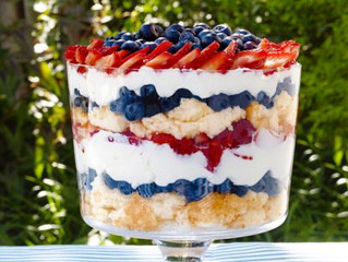 The 4th of July - A Celebration of Independence, A Celebration of Food!!