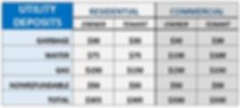 Deposit Schedule.jpg