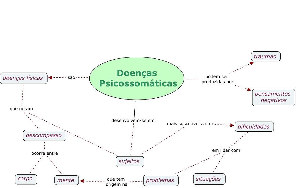 doenças_psicossomáticas2.jpg