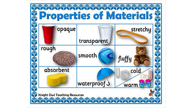 Properties of Materials.jpg