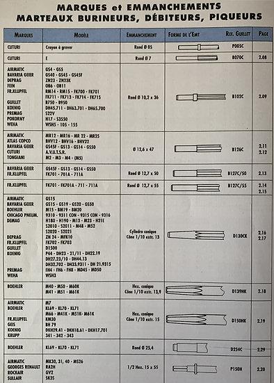 Guide des Marques et Emmanchements Pneumatiques Guillet