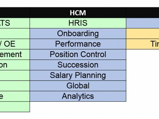 TYPES OF HRIS SYSTEMS: HRIS VS. HCM VS. HRMS