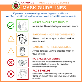 Mask Guidelines for Newsletter.png