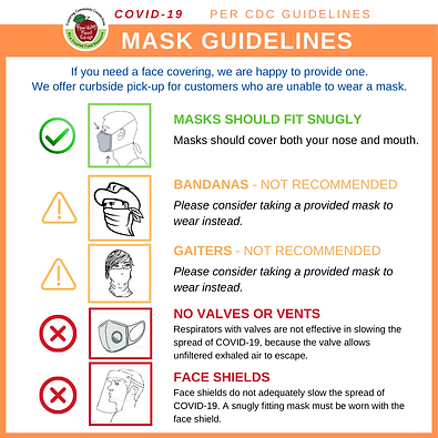 Mask Guidelines for Newsletter.png