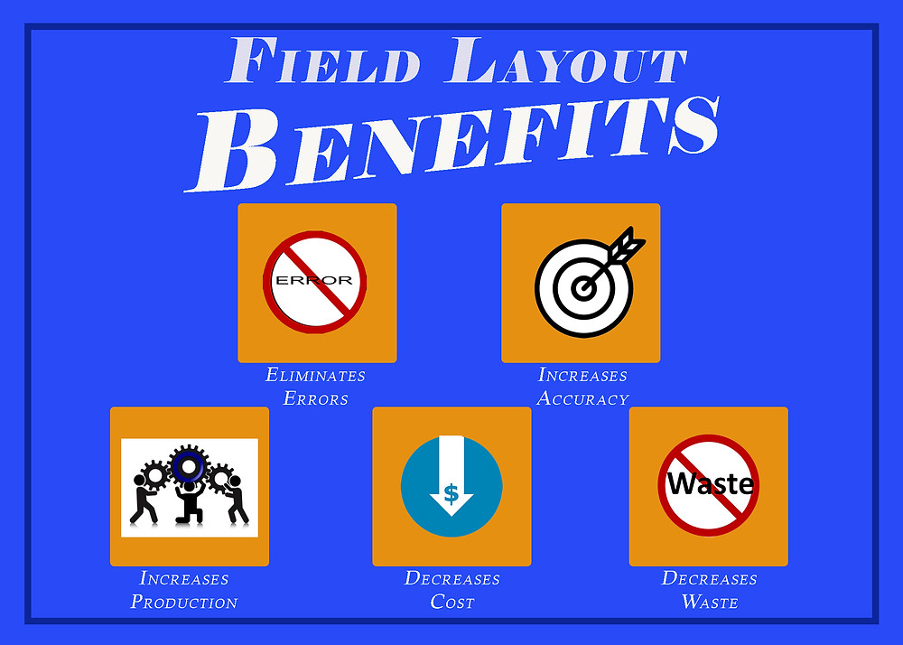 benefits of field layout - eliminates errors, increases accuracy and production, decreases cost and waste