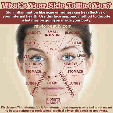 Our face breaks out due to poor diet, poor health and excess dirt left above the skin. Here is a fac