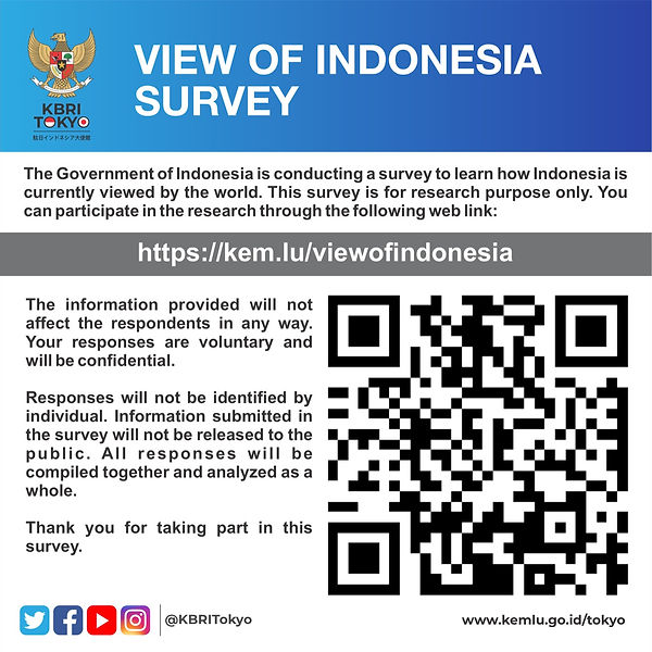 view of Indonesia survey-2020-10-14-09-0