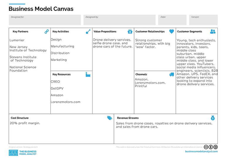 business-model-canvas-pdf-scaled.png