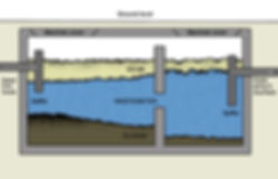 septic-tank-pumping-diagram.jpg