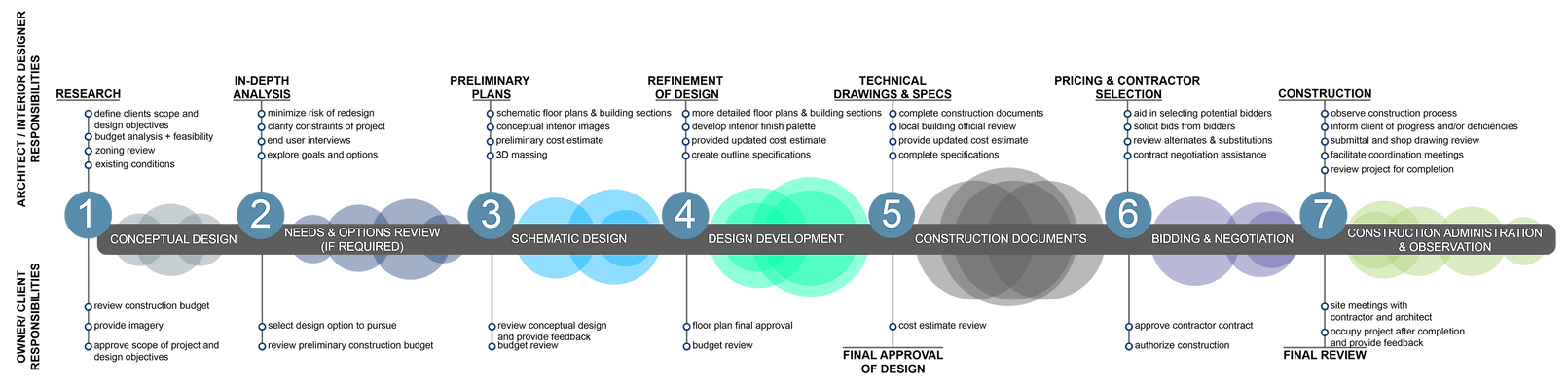 UAA Design Process Infographic.png