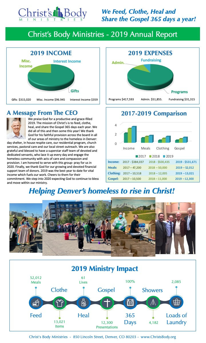 CBM Annual Report.jpg