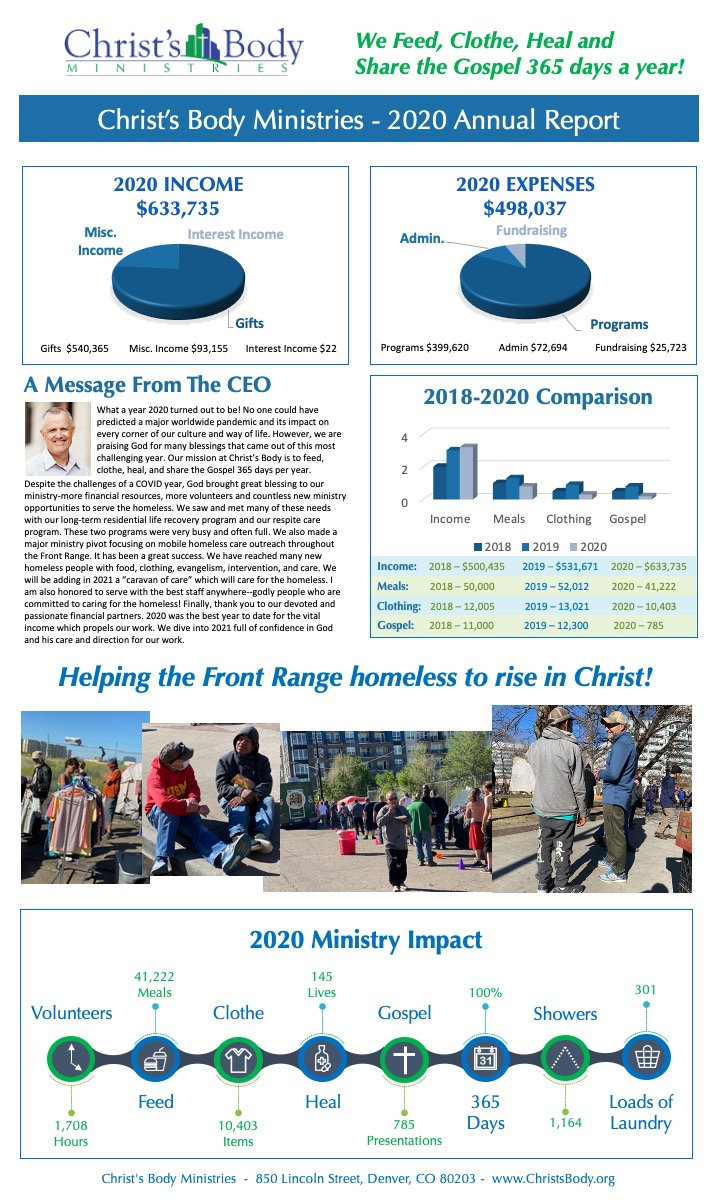 CBM 2020 Annual Report.jpg