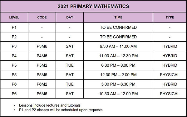Primary 2021_Math.jpg