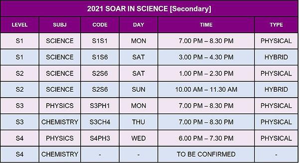 2021 SECONDARY SCIENCE.jpg