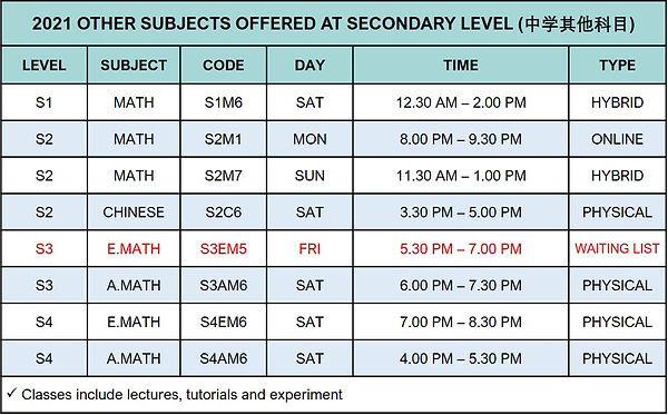 Other Secondary Subjects_20 Jul 2021.jpg